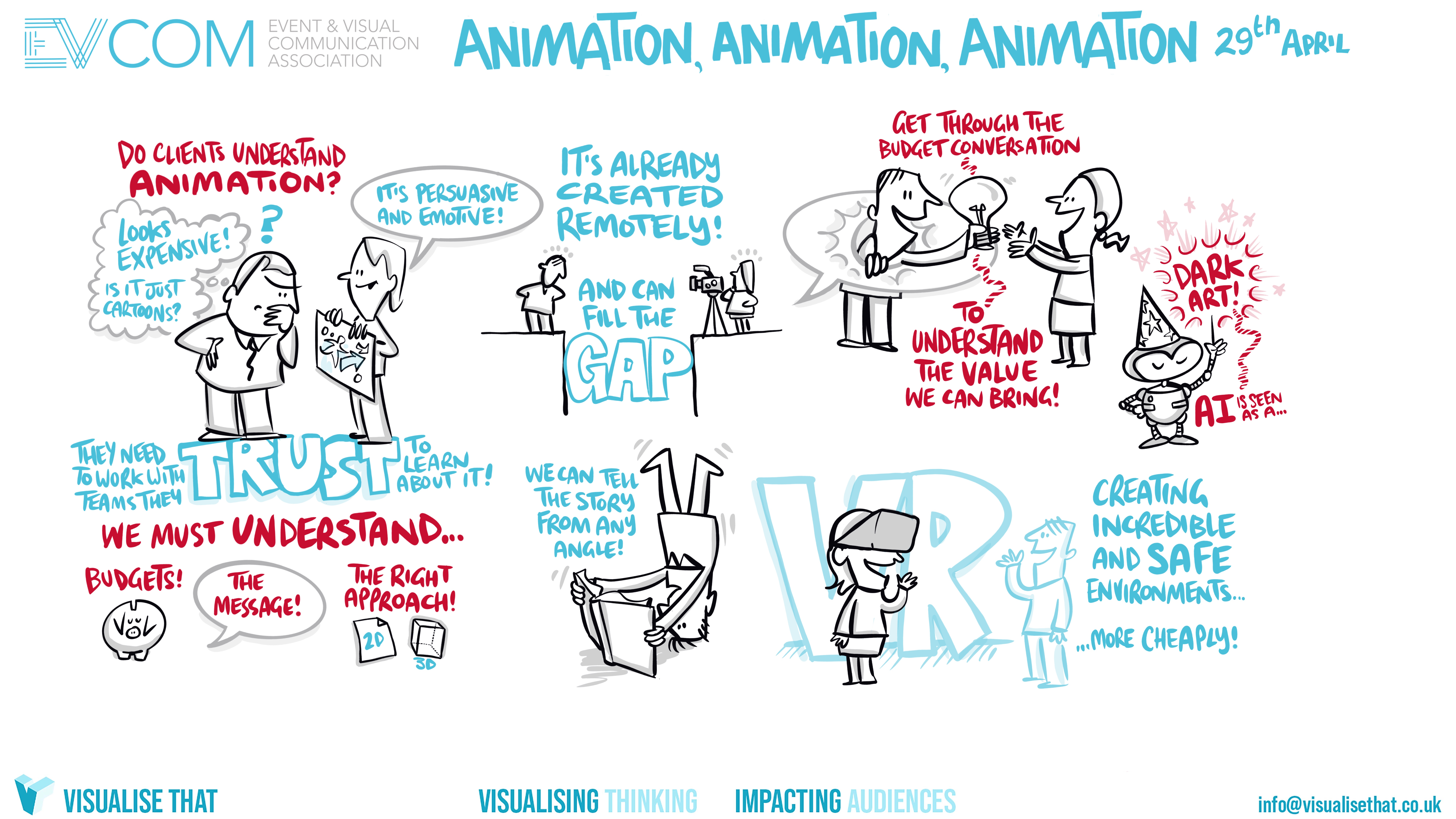 EVCOM Sessions: Animation, Animation, Animation